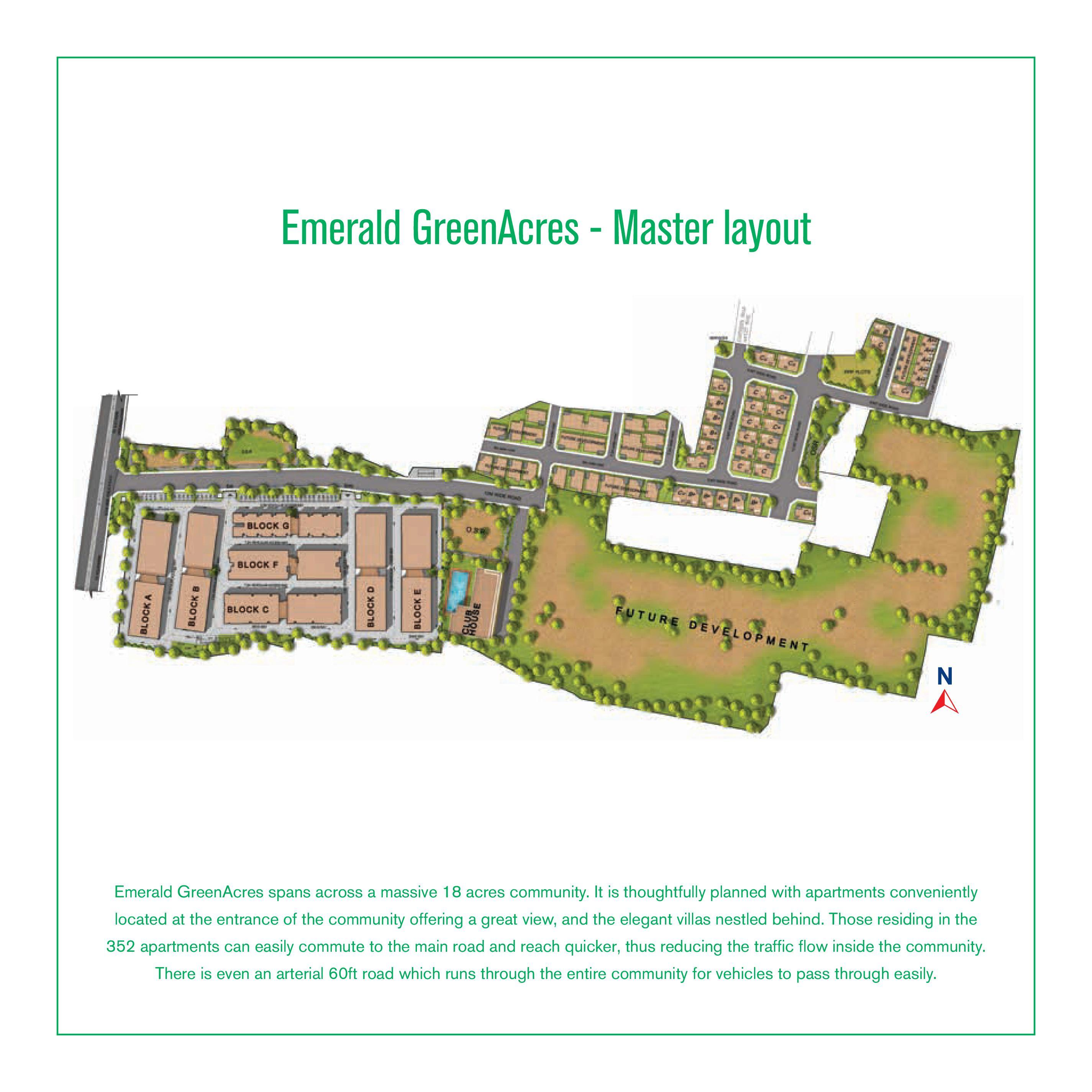 TVS Emerald Green Acres, Kolapakkam, Vandalur Kelambakkam