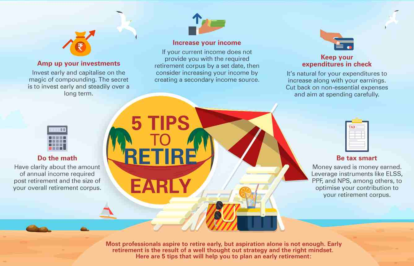 5 Tips To Plan an Early Retirement