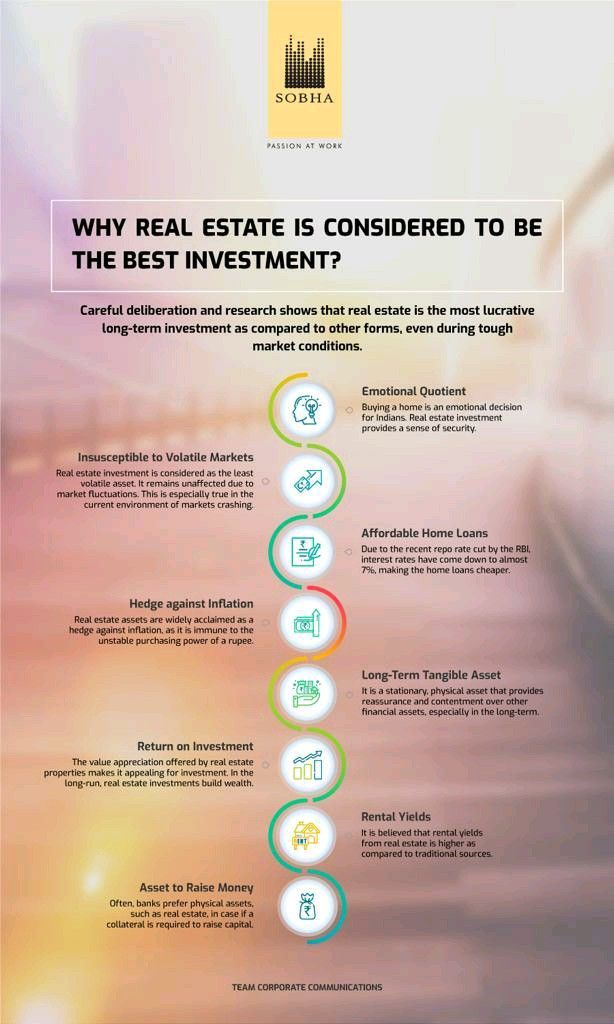 Why real estate is considered to be the best investment