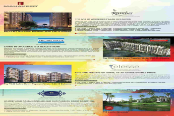 Invest in Mahaveer Projects in Bangalore