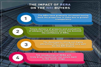 The Impact of RERA on the NRI Buyers