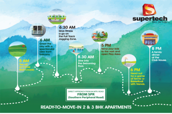 Book Ready to move in 2 and 3 BHK apartments at Supertech Araville Gurgaon