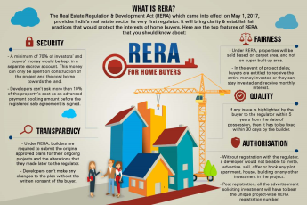 RERA for Home Buyers