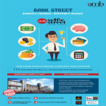 Own a bank space at ground floor with wide frontage at AMB Selfie Street in Gurgaon
