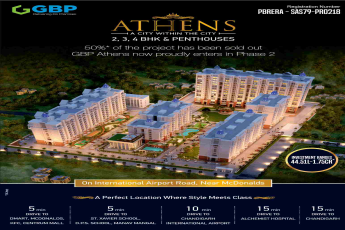 Live in a perfect location where style meets class at GBP Athens in Chandigarh