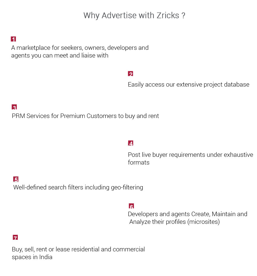 Why Advertise with Zricks ?